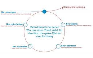 AgileThinking® _Navigator