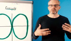 Kalender: Gemeinsames Lernen heißt... 01: Ecocycle mit Oliver Kruth