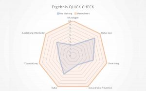 AgileThinking® _HomeOffice Quick Check