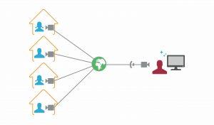 AgileThinking: Webinare